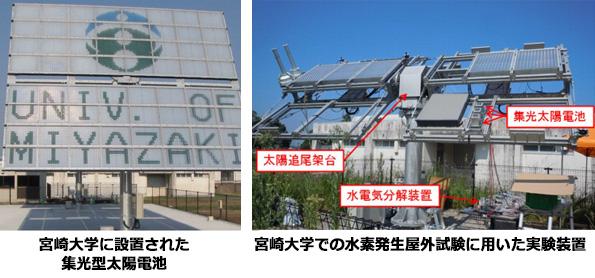 太陽エネルギーの24.4%を水素に変換成功 東大などが集光型太陽電池で実現