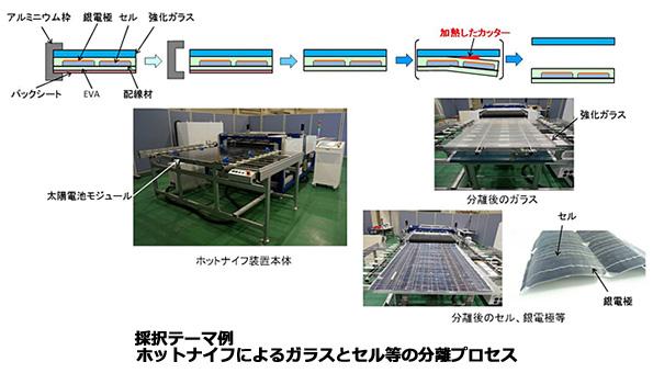 太陽光発電のリサイクル・発電コスト低減を目指す技術開発 8件中7件が採択