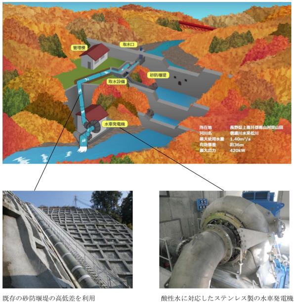 長野県の酸性河川(信濃川水系松川)、小水力発電に有効利用