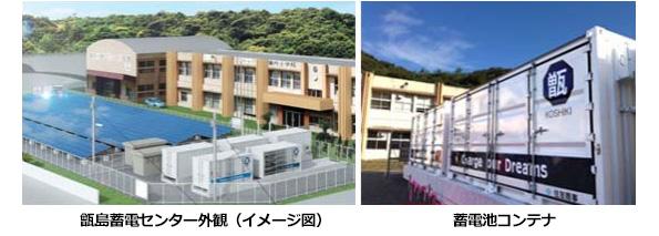 鹿児島県の離島、EVの蓄電池を再利用 再エネ導入量を拡大する実証実験へ
