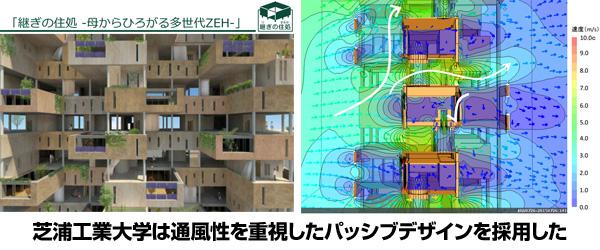 五大学対抗! 環境建築コンテスト「エネマネハウス2015」、東京で成果報告会