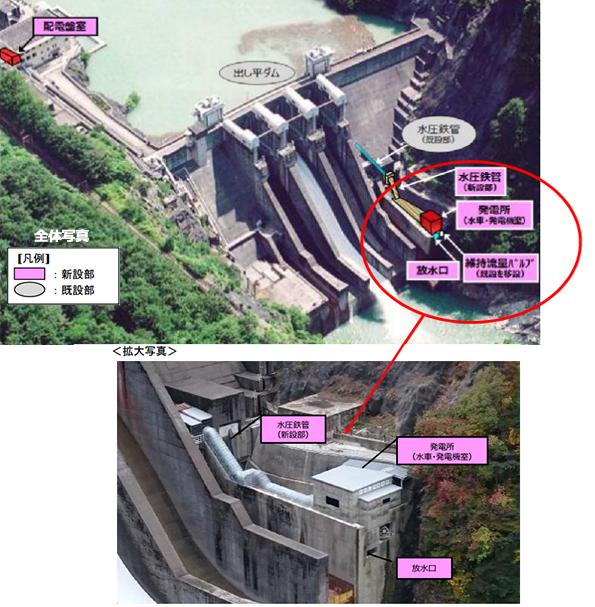 富山県の出し平ダム、発電に使わない維持流量の放流で小水力発電開始