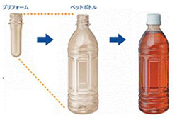 水使用量を約9割削減、DNPの新型ペットボトル成型機 軽量化も実現