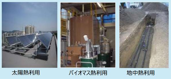 再エネ熱利用設備への補助事業 太陽熱・地中熱・バイオマスなど10件採択