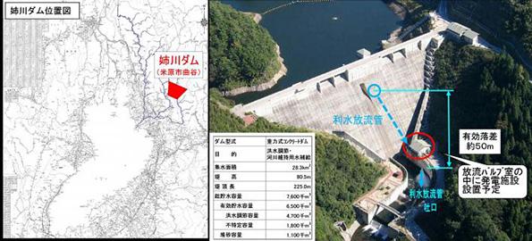 滋賀県、管理下の治水ダムで水力発電所(900kW)建設へ