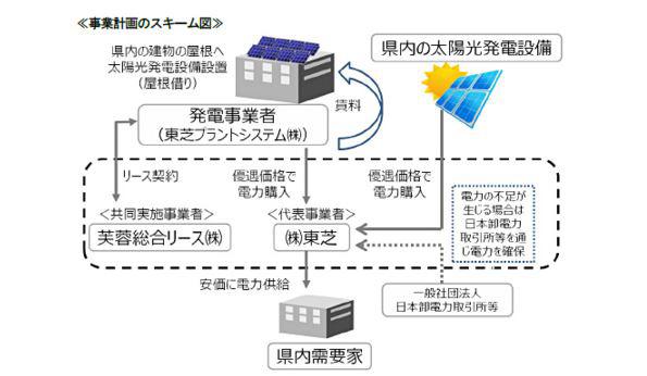 東芝、屋根借り太陽光発電の電気を地元に供給 電力の地産地消事業をスタート