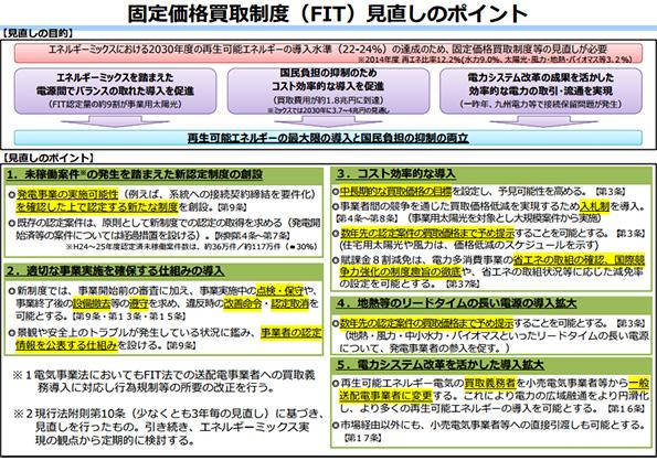 再エネ特措法、改正案が閣議決定 入札制、新認定制度など来年4月からスタート