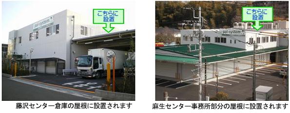 神奈川ゆめコープ、自家消費用太陽光発電+新電力で再エネ比率約2割に