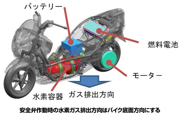 水素ではしる「燃料電池バイク」 世界に先駆け、国交省が安全基準を策定