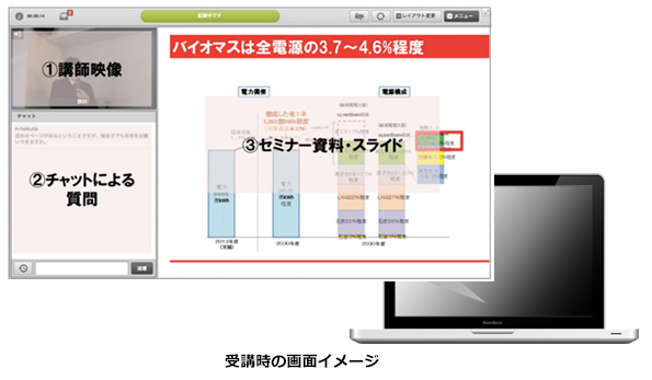 「どうせ東京開催でしょ」とは言わせない 環境ビジネス、オンラインセミナー開始