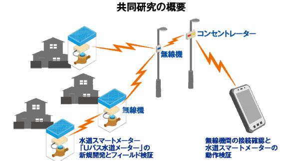 神奈川県横須賀市の水道局、「水道スマートメーター」の実験スタート