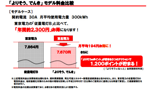 東北電力の首都圏向け電気、特にたくさん使わなくても東京電力より安い