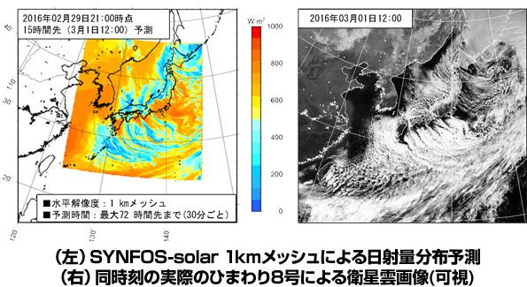 1km四方の精度で日射量を予測する新サービス 太陽光発電の出力予測に