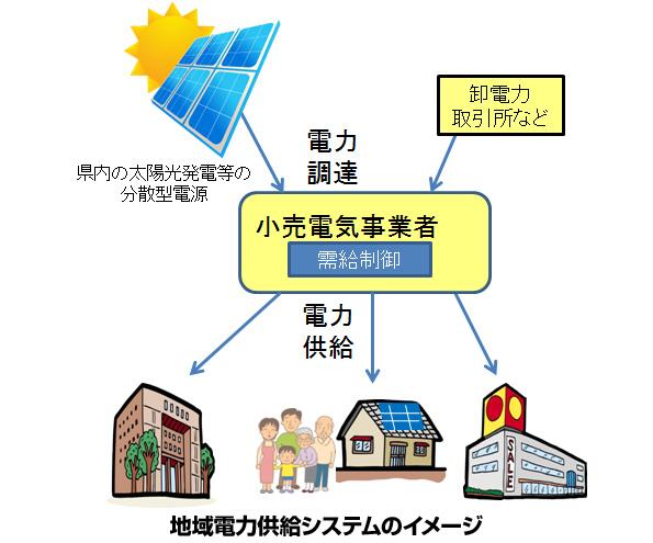 神奈川県、県内の再エネ電力を県内で供給する小売電気事業者に補助金
