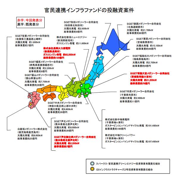 東京都の官民連携インフラファンド、熊本のメガソーラーなどに出資