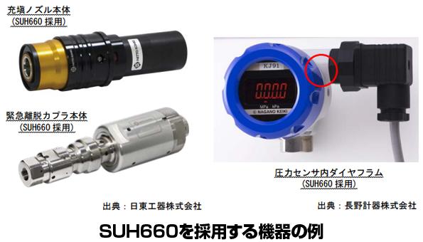 水素スタンドの圧力容器につかう高強度金属材料、JIS規格改正でコスト減可能に