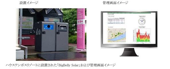 ハウステンボスで「スマートゴミ箱」の実証実験 太陽光発電+自動圧縮+IoT