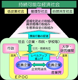 愛知県で「リサイクルにおける液体分離技術」のセミナー 参加者募集