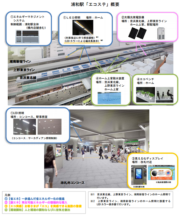 埼玉県・浦和駅がEMS導入 電車のダイヤに合わせて電力使用を最適制御