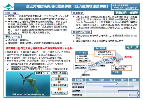 日本初、商用規模の「潮流発電」実証事業 九電みらいエナジーが実施