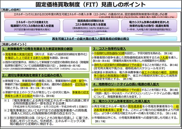 改正FIT法に関する新ルールまとめ 「設備認定」から「事業認定」に
