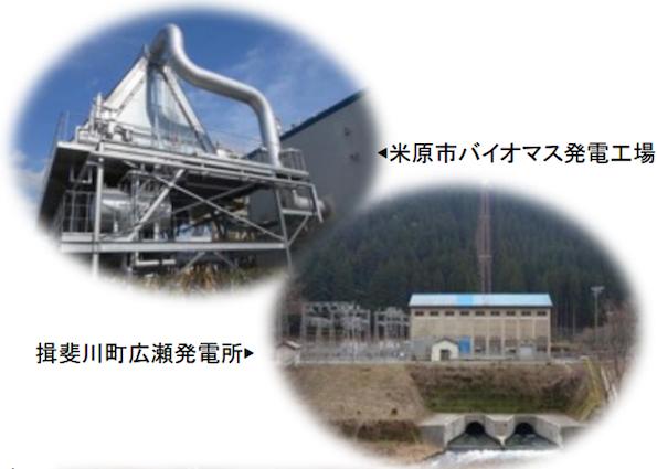 1泊2日、滋賀県・岐阜県の「小水力発電を訪ねる旅」 バイオマス発電所も見学