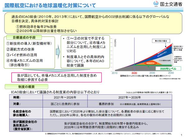 日本、国際航空分野の温室効果ガス排出削減制度(GMBM)に参加決定