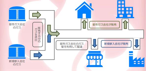 東京電力、ガス小売事業に参入 強みは「元々LNGをたくさん仕入れてるから」