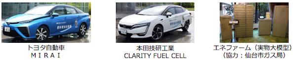宮城県、水素エネ・燃料電池に参入したい県内企業向けセミナー開催