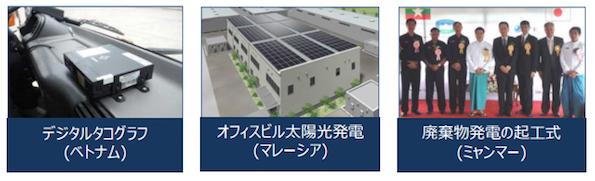 パリ協定のルール作りでアピールする「日本の気候変動対策支援」5つ