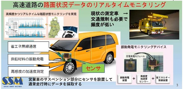 自動車・電車に使える振動・加速度センサ、東北大が開発