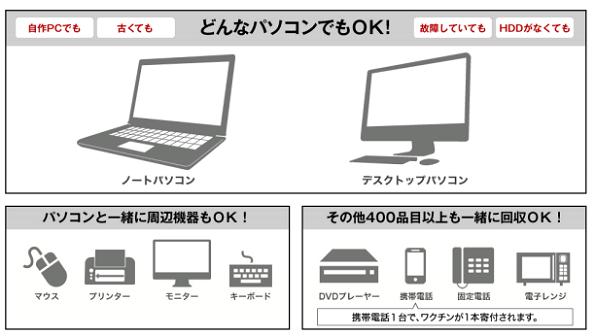 リネットジャパンの小型家電回収サービス 優れた新製品・サービスとして表彰