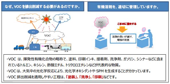 VOC排出抑制、どんな対策をしたらいいの? 関東経産局がセミナーを開催