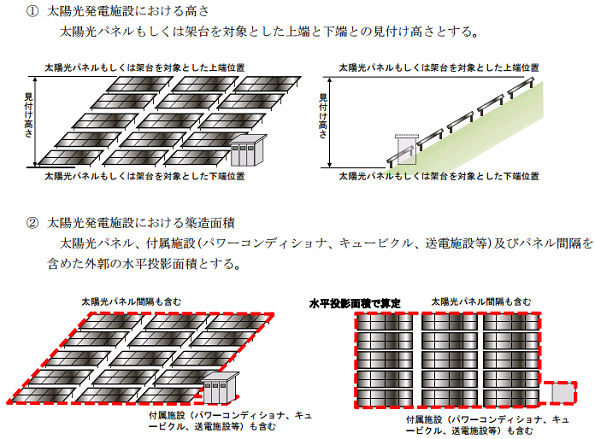 和歌山県も「太陽光発電施設の設置ガイドライン(案)」発表 意見募集中