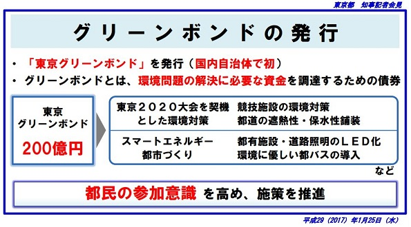 小池都知事が会見 東京都、200億円のグリーンボンドで環境ビジネスを加速