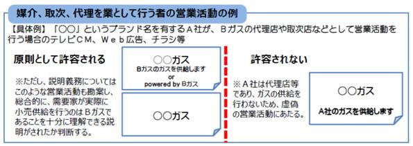 経産省の「ガス小売りの営業ルール」制定 OK・NGのモデルケースを提示