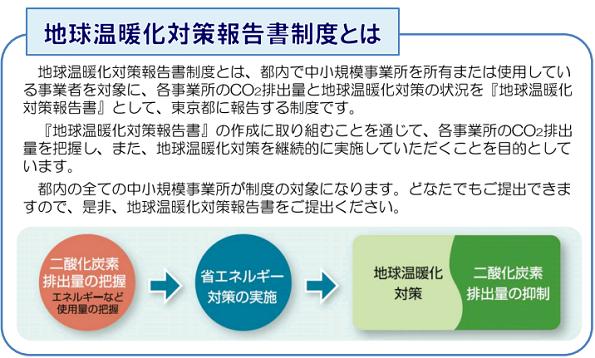 東京都、中小規模事業所向けの省エネセミナー開催 都の支援策も紹介