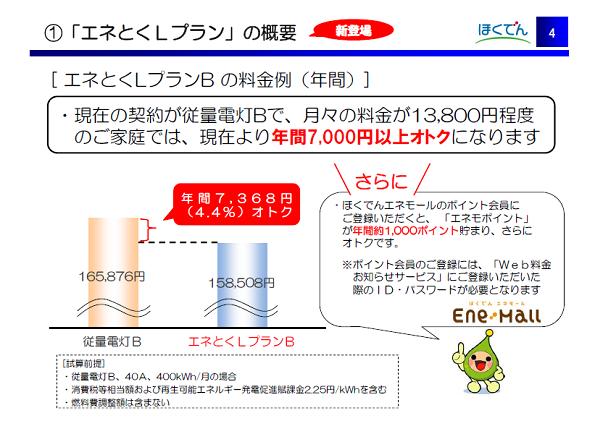 新電力に替えた人も戻ってきて! 北海道電力、新しい電気料金を発表