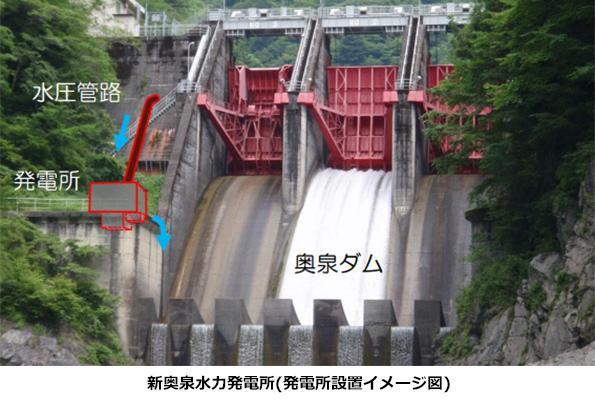 中部電力、静岡県のダムで放流水を利用した小水力発電 来年3月稼働予定