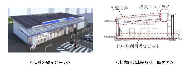 ローソン、新店舗でVPPの構築実験スタート 約6割節電でネガワット創出