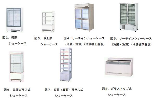 トップランナー制度に「冷凍・冷蔵ショーケース」が追加