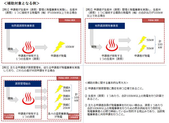 地熱資源開発の「理解促進」補助金 九州経済産業局が説明会