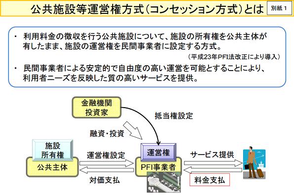 日本初、浜松市が下水道事業を「コンセッション方式」で民間運営へ