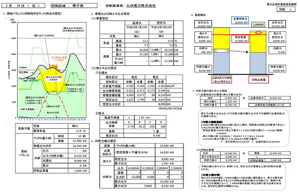 九州電力、3月にも種子島・壱岐で出力制御