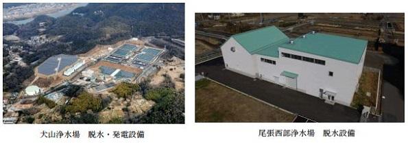 愛知県の浄水場に3100kWの太陽光発電 自家発電設備と併設