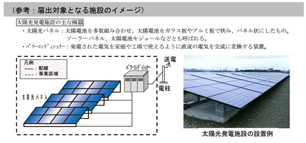 兵庫県も太陽光発電向けの条例を制定 5000平米以上が対象