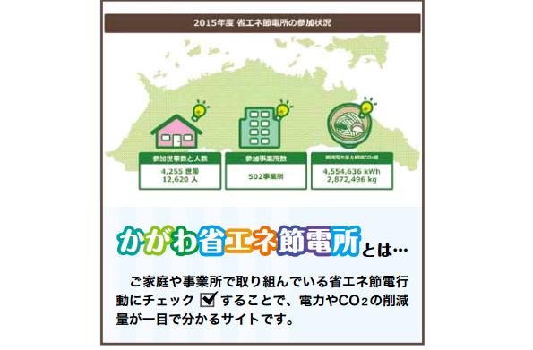 事業者も省エネ成果を簡単にチェックできる、香川県の「節電応援サイト」