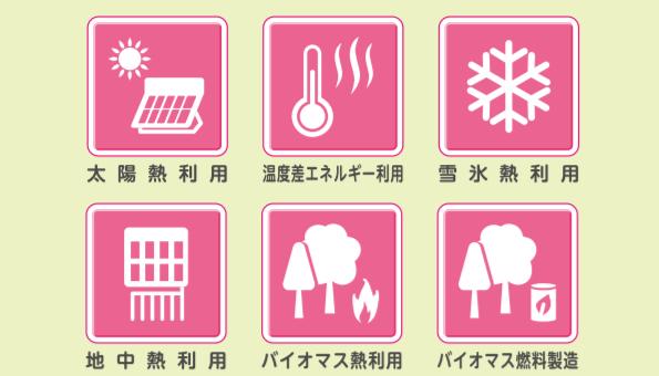 SII、再エネ熱利用設備導入に補助金 ただし発電設備は対象外