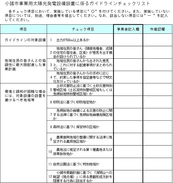 長野県小諸市も! 事業用太陽光発電(出力50kW以上)にガイドライン