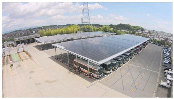 バス営業所の駐車場屋根に太陽光発電(450kW) 車内空調も省エネ化